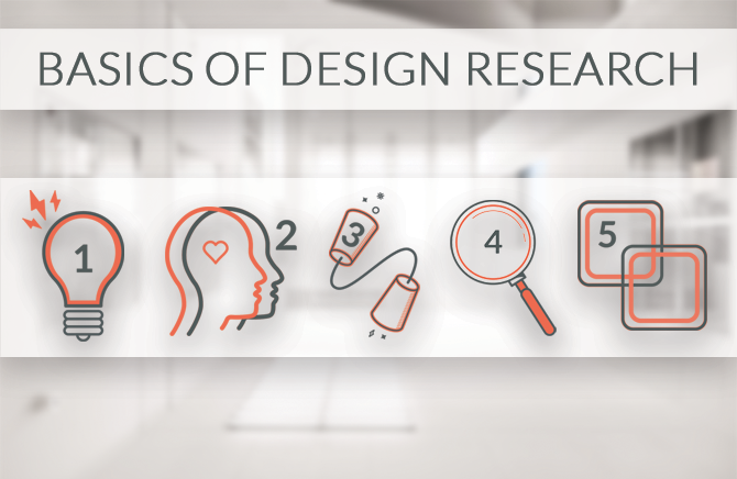 Basics of Design Research